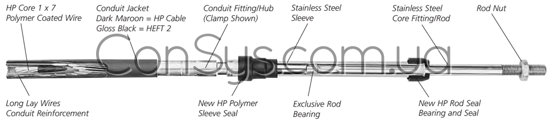 cable-structure
